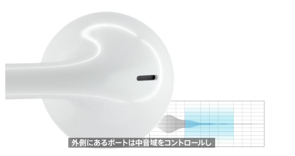 EarPods008
