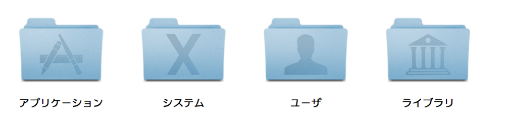 FoldersFactory005