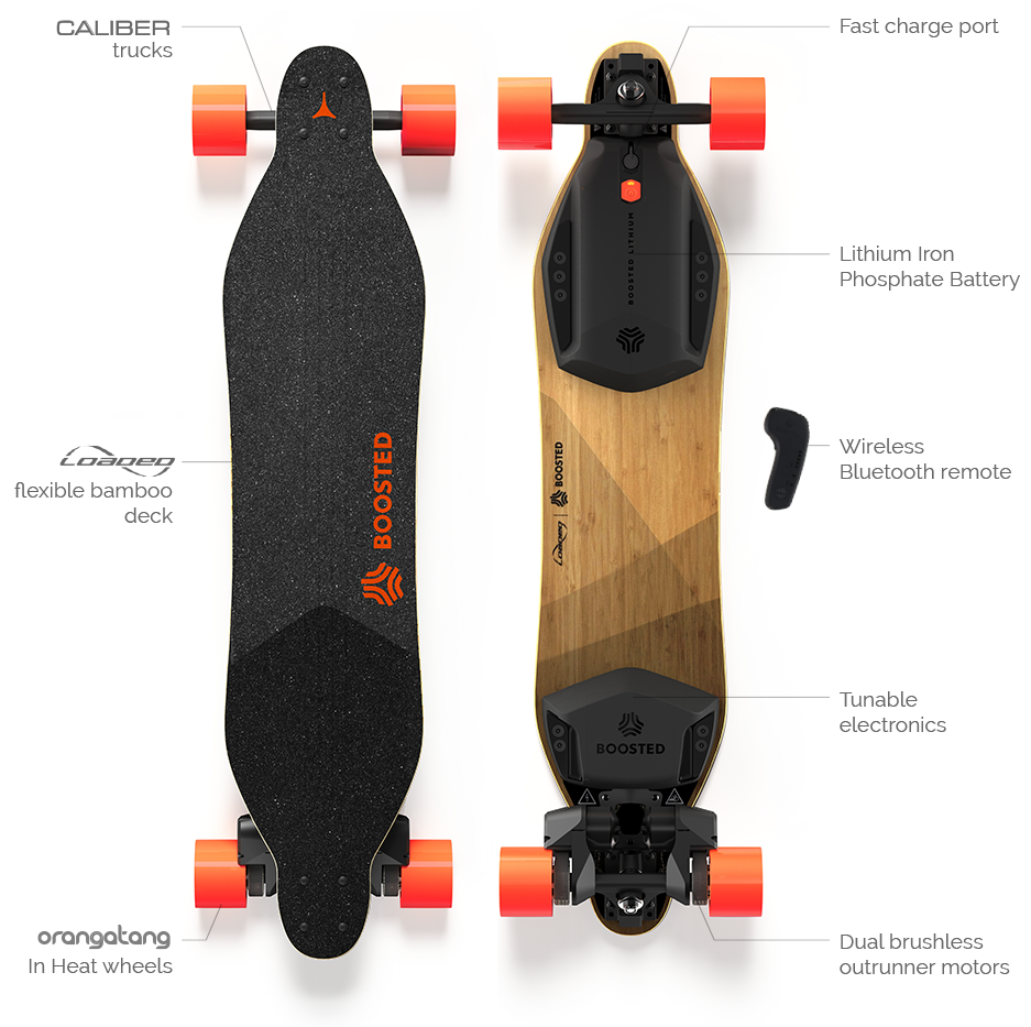 Boosted Boards03